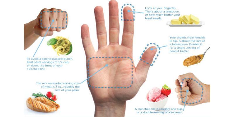 Los impulsores de la dieta de la mano la ven como una alternativa saludable para bajar de peso. (Guardyourhealth.com)